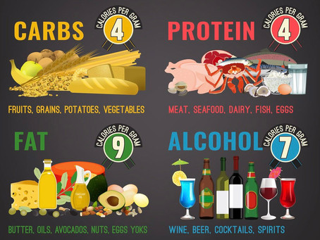 """Macronutrients - Most People Know """"The Basic 3""""...But What's Missing"""