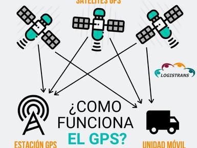 ¿COMO FUNCIONA EL GPS?