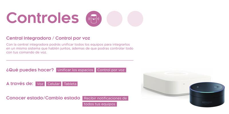 Control4 + Alexa