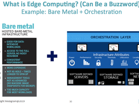 """Intelligently Compute Outside the """"Edge"""" of Hype (Part of The Cloud Buzzword Series by Medigram)"""