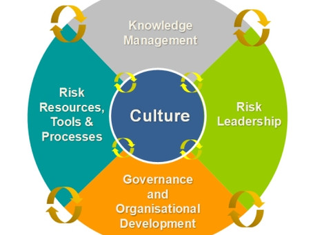 Manage Your Own PPE Risk; How to Guide a Leadership Discussion on Risk Assessment For PPE