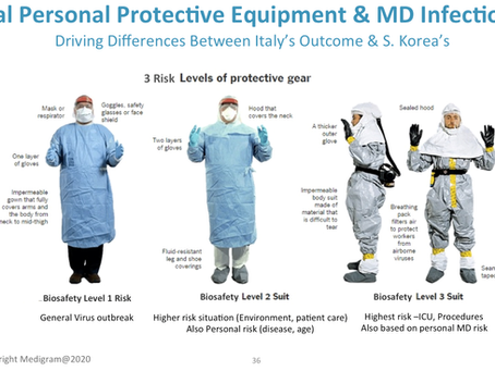 What & How to Buy Your Own Personal Protective Equipment --BYOPPE NOW