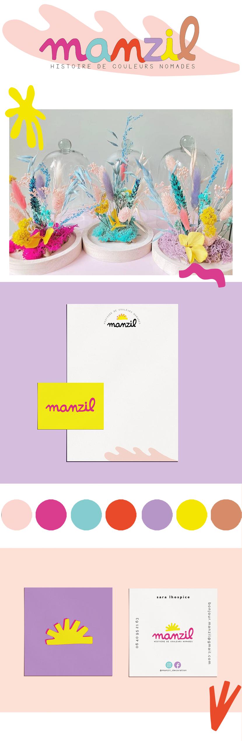 manzil_identité.png