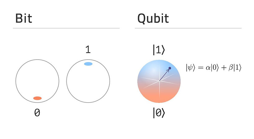bit_vs_qubit.jpg