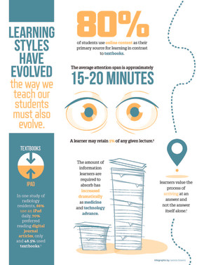 infographic visual learning.jpg