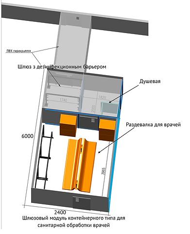 Шлюзовый модуль .png