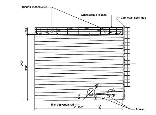 Резервуары для воды.png