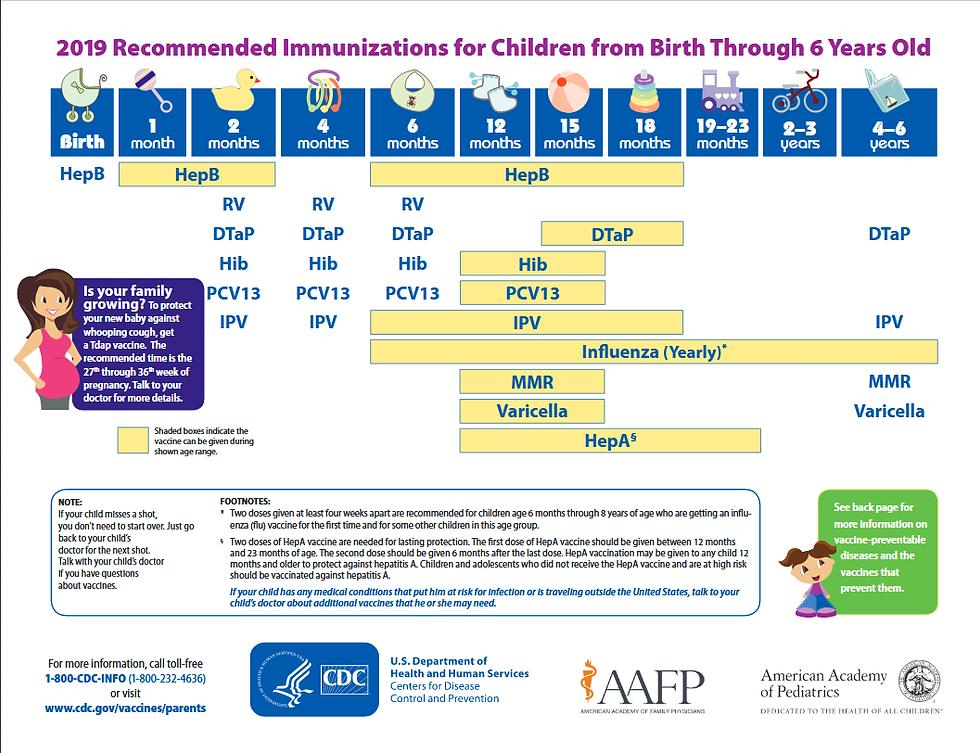 2019 immunizations.png .png