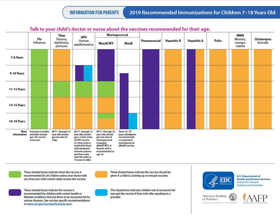 2019 immunizations.png 3.png