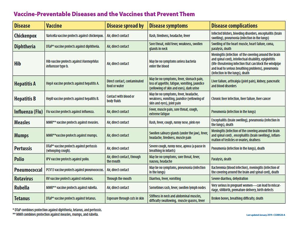 2019 immunizations.png 2.png