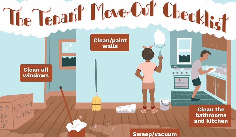 tenant move-out checklist