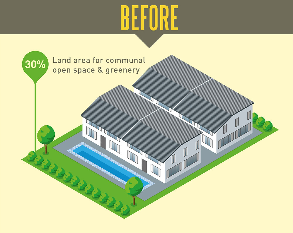 Before the change in URA guidelines for strata housing