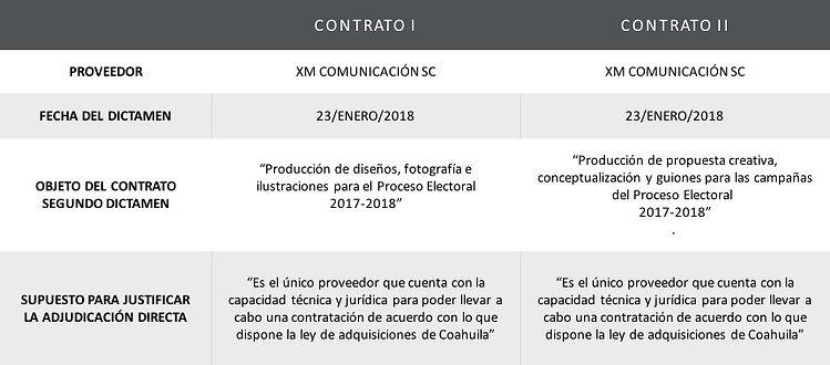 comparativa de contratos.jpg