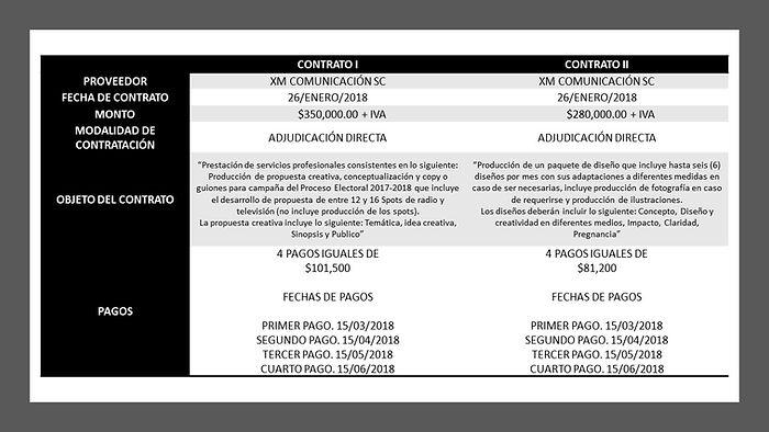 DOS CONTRATOS FRACCIONADOS.jpg