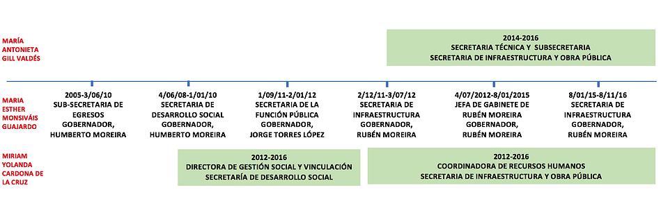 Captura de pantalla 2019-06-02 a la(s) 2
