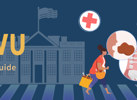 GWU 2020 Health Insurance Waiver Guide: How to save $1,285/year?