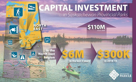 Sask Government invests $300k towards North East Provincial Parks
