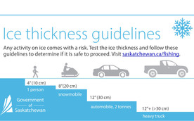 Ice Safety; What you need to know!