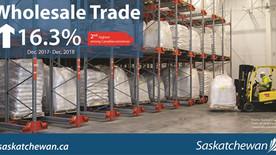 Saskatchewan Second Highest In Canada for Wholesale Trade
