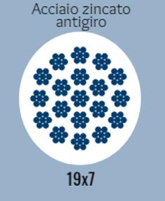 19x7_antigiro_zincato.png