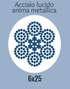 6x25_lucido_anima_metallica.png