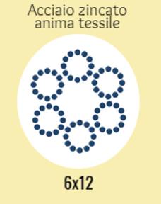 6x12_zincato_anima_tessile.png