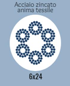 6x24_zincato_anima_tessile.png