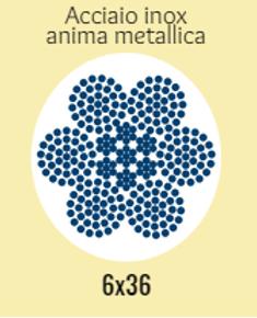 6x36_inox_anima_metallica.png
