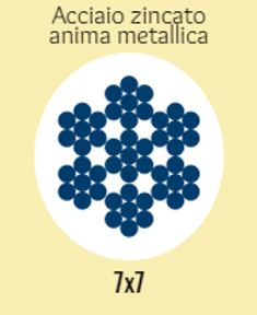 7x7_zincato_anima_metallica.png