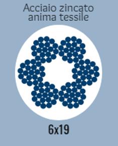 6x19_zincato_anima_tessile.png