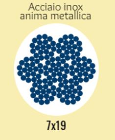 7x19_inox_anima_metallica.png