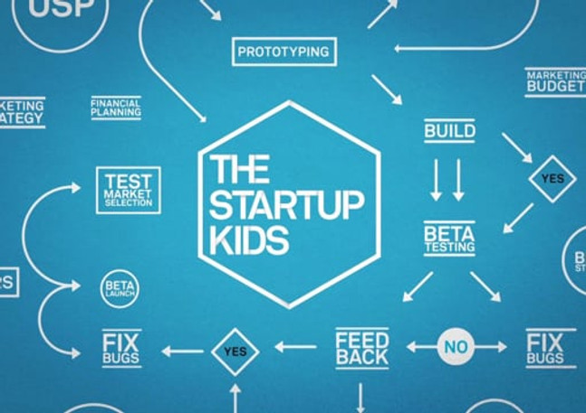 The Startup Kids - Intro