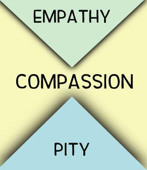 compassion2.jpg