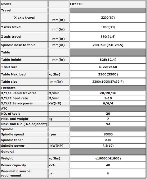 bamaqh argentina latino america maquinas herramienta centro de mecanizado vertical Leaderway LX 2210