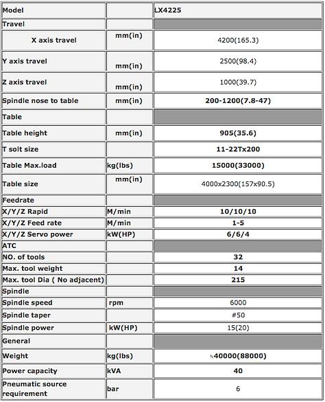 bamaqh argentina latino america maquinas herramienta centro de mecanizado vertical Leaderway LX 4225