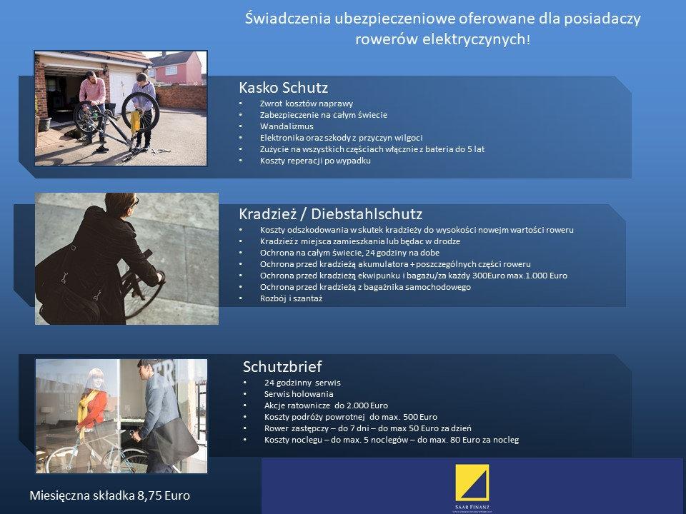 Oferta ubezpieczenia roweru elektryczneg