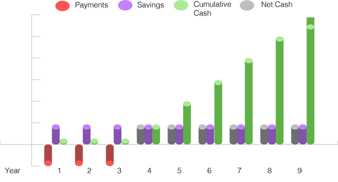LAAS graph.png