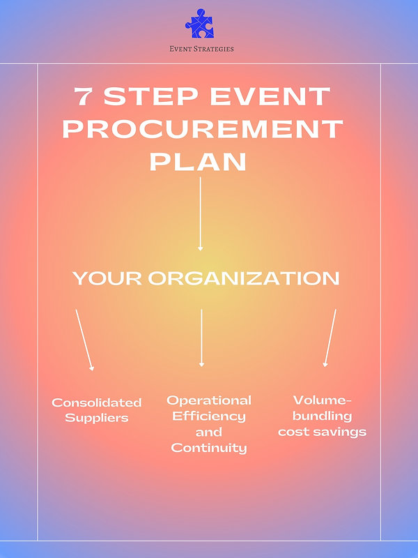 Event procurement plan.jpg
