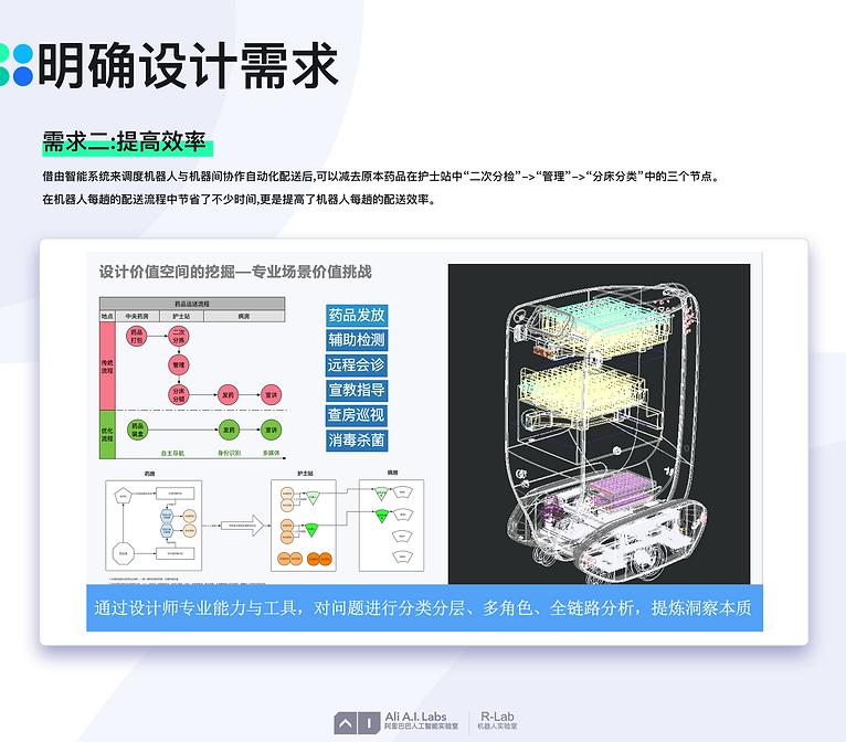 机器人助力医疗_03.png