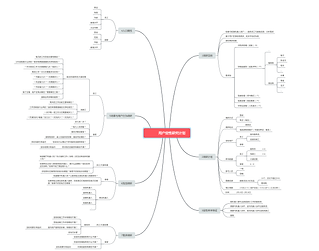 流程架構.png
