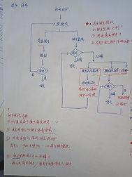 userFlow_paper1.jpg