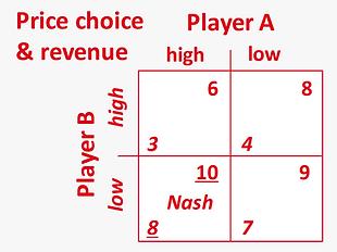 EN_Methods_holistic_games_theory.png