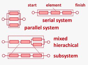 EN_Methods_modular_system_structure.png