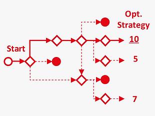 EN_Methods_holistic_strategy_evaluation.