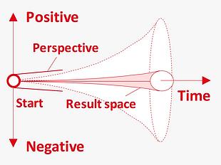 EN_Methods_holistic_no_alternatives.png