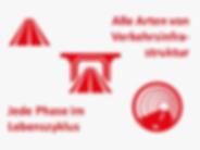 DE_Methoden_modular_umsetzungsbeispiele.