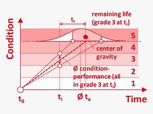 EN_Methods_intelligence_remaining_life_a
