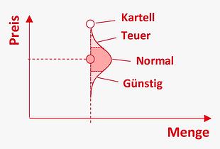 DE_Methoden_skalenerträge_angemessenhei