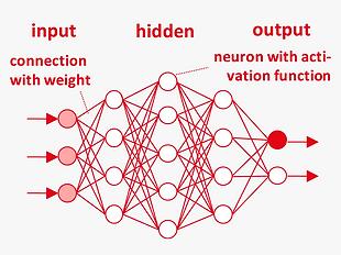 EN_Methods_intelligence_neural_networks.