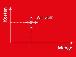 DE_Methoden_skalenerträge_ausgangslage.